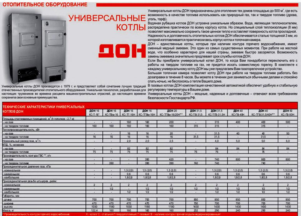 Инструкция Котла Siberia